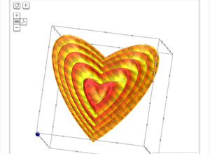 3D Graph of Mathematical Love Function